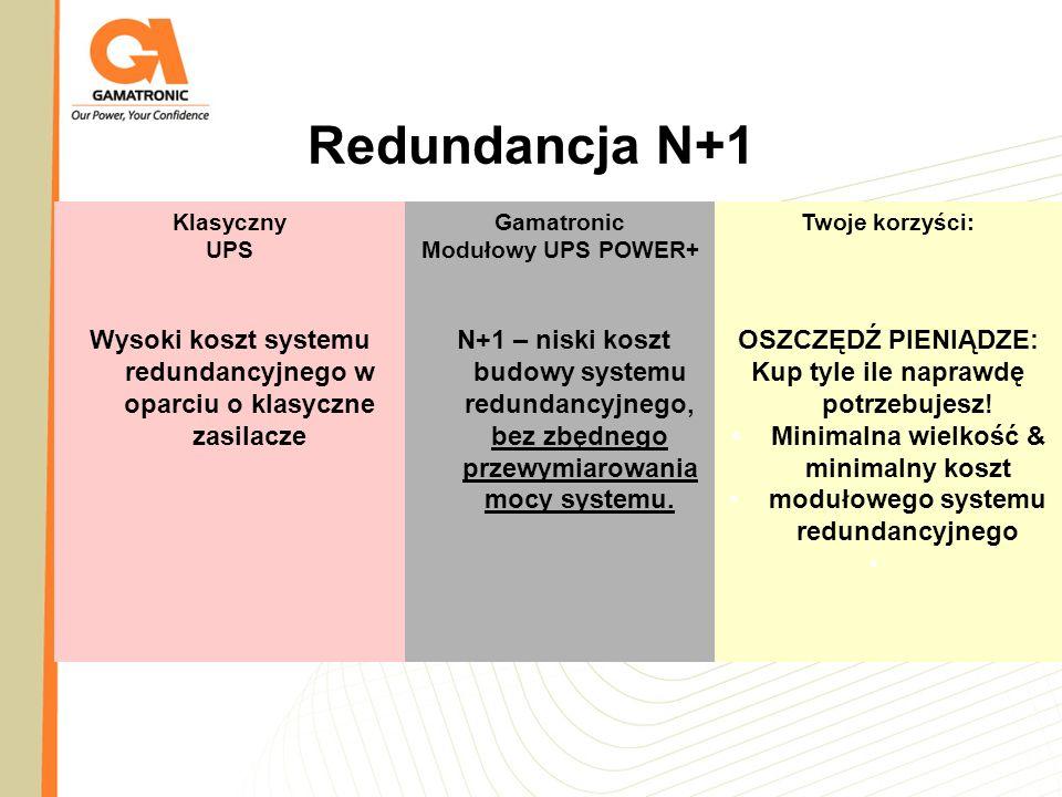 Redundancja N+1 Klasyczny. UPS. Gamatronic. Modułowy UPS POWER+ Twoje korzyści: