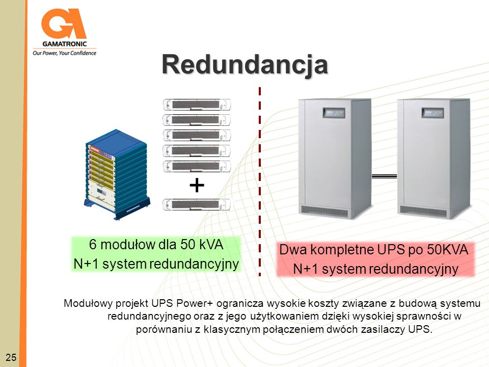 + Redundancja 6 modułow dla 50 kVA Dwa kompletne UPS po 50KVA