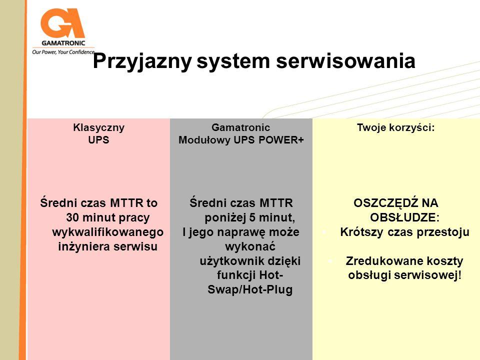 Przyjazny system serwisowania