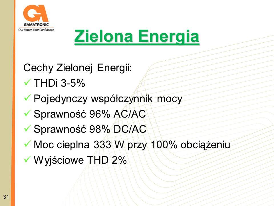 Zielona Energia Cechy Zielonej Energii: THDi 3-5%