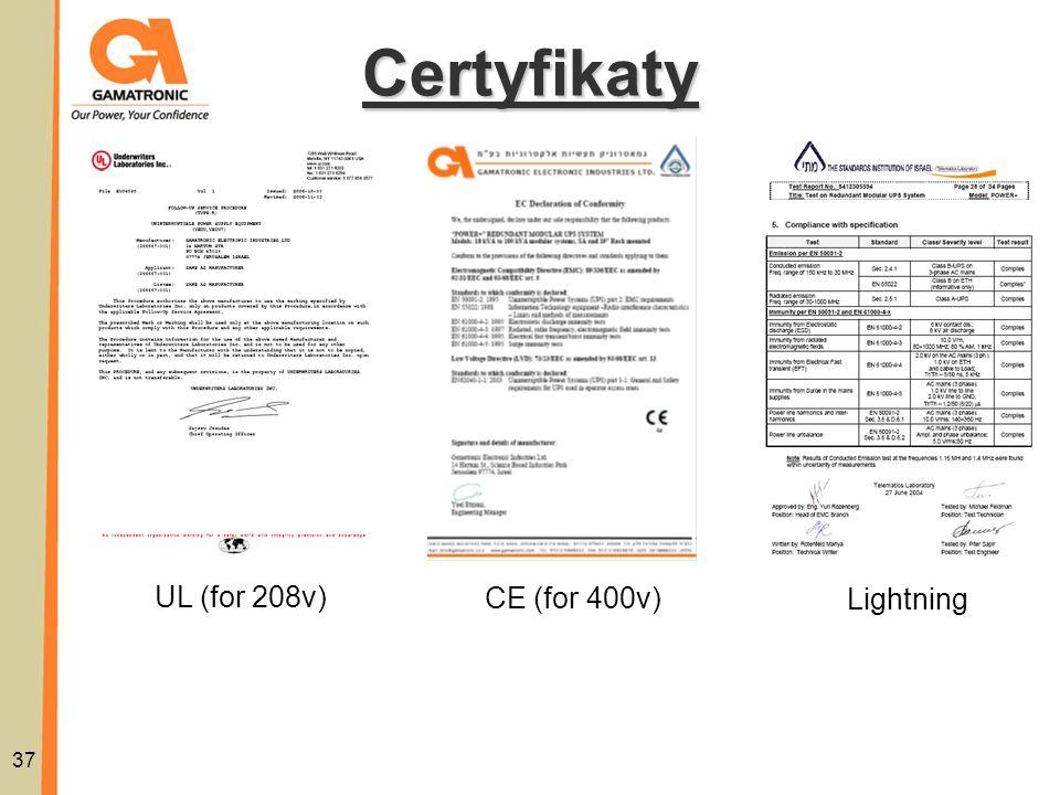 Certyfikaty UL (for 208v) CE (for 400v) Lightning 37 37