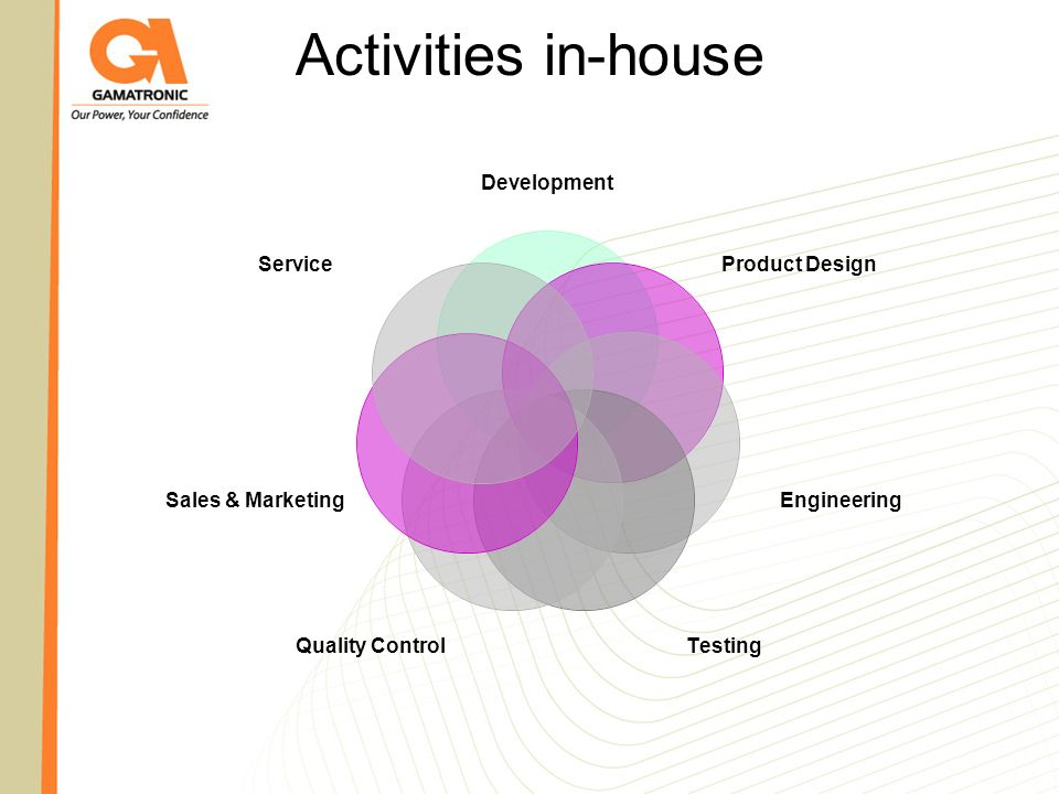 Activities in-house
