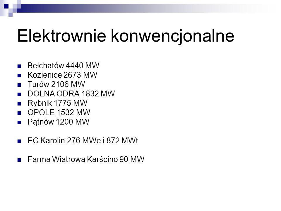 Elektrownie konwencjonalne