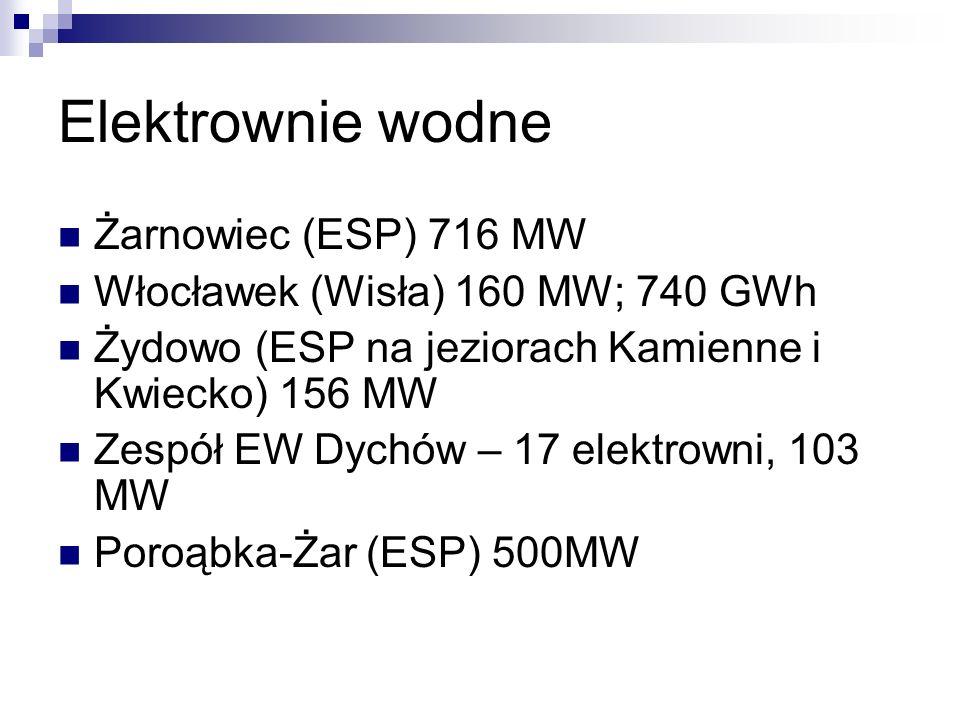 Elektrownie wodne Żarnowiec (ESP) 716 MW