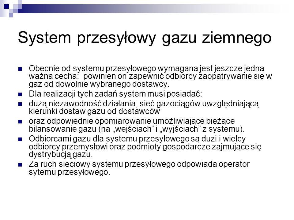 System przesyłowy gazu ziemnego