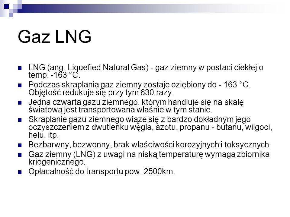 Gaz LNG LNG (ang. Liquefied Natural Gas) - gaz ziemny w postaci ciekłej o temp, -163 °C.