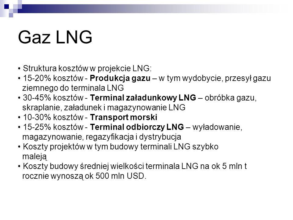 Gaz LNG • Struktura kosztów w projekcie LNG:
