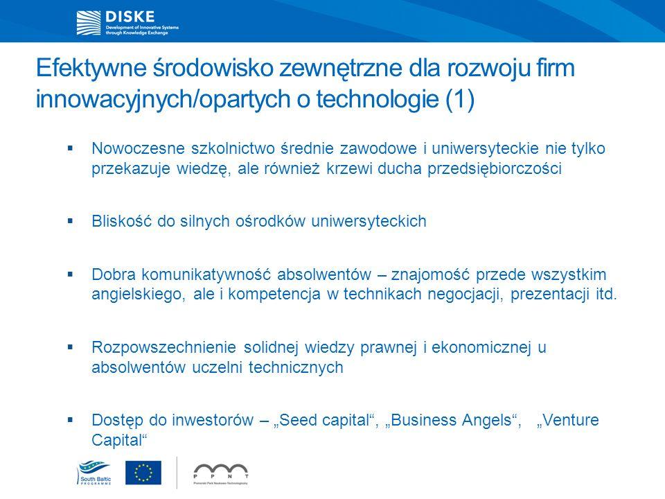 Efektywne środowisko zewnętrzne dla rozwoju firm innowacyjnych/opartych o technologie (1)