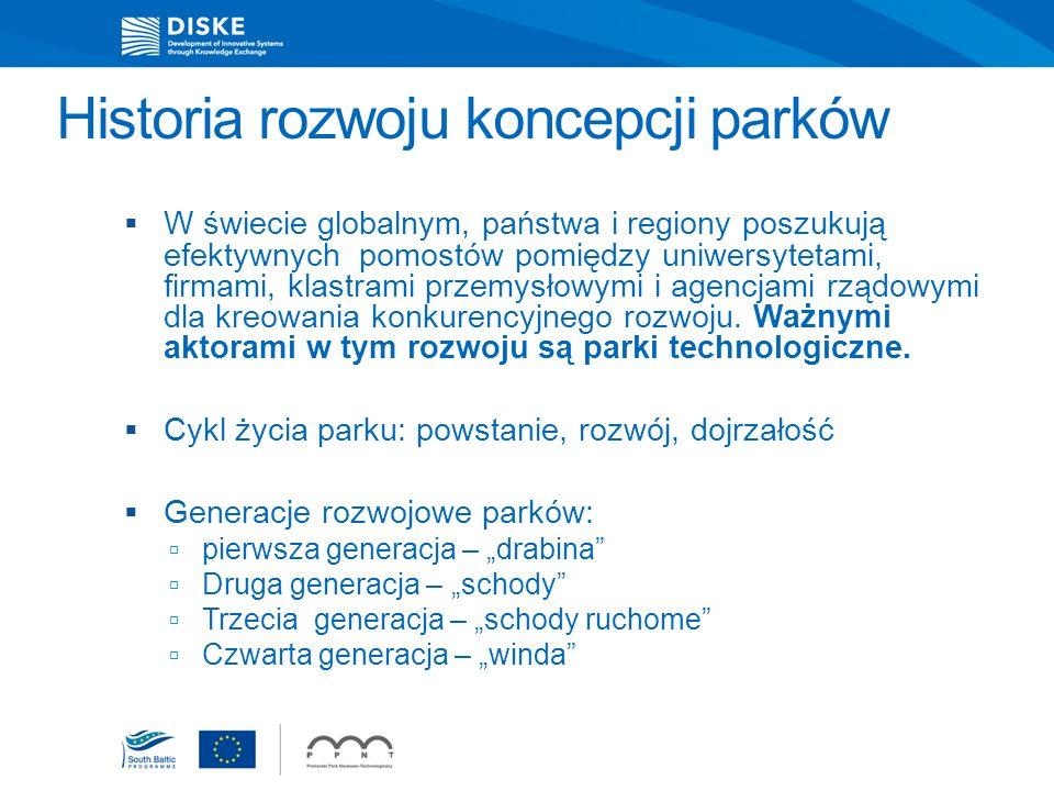 Historia rozwoju koncepcji parków