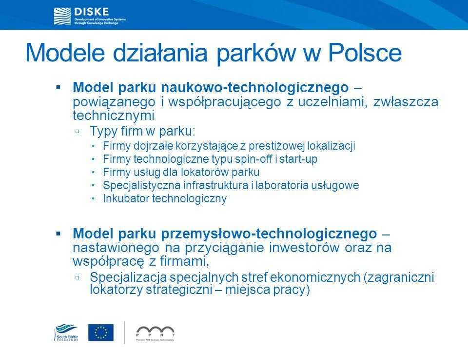 Modele działania parków w Polsce