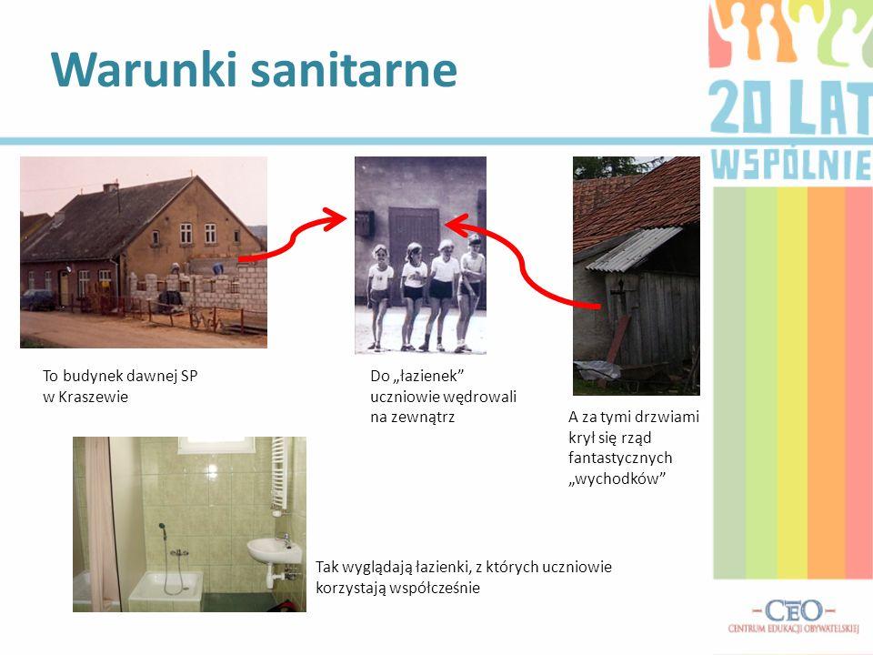 Warunki sanitarne To budynek dawnej SP w Kraszewie