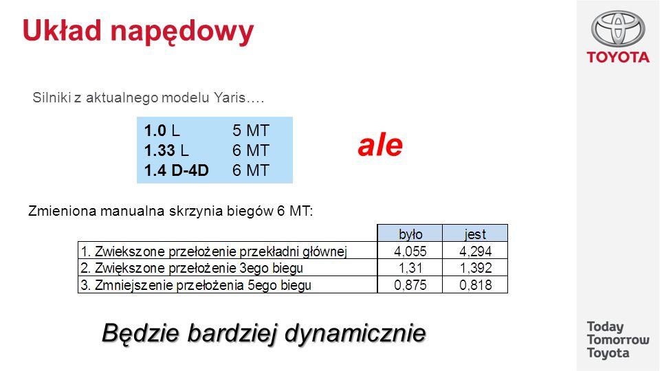ale Układ napędowy Będzie bardziej dynamicznie 1.0 L 5 MT 1.33 L 6 MT
