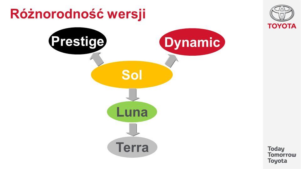 Luna Sol Dynamic Prestige Terra