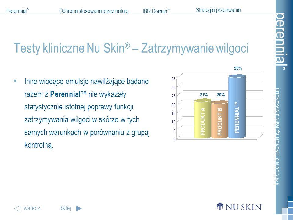 Testy kliniczne Nu Skin® – Zatrzymywanie wilgoci