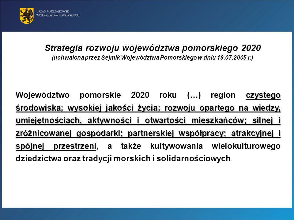 Strategia rozwoju województwa pomorskiego 2020