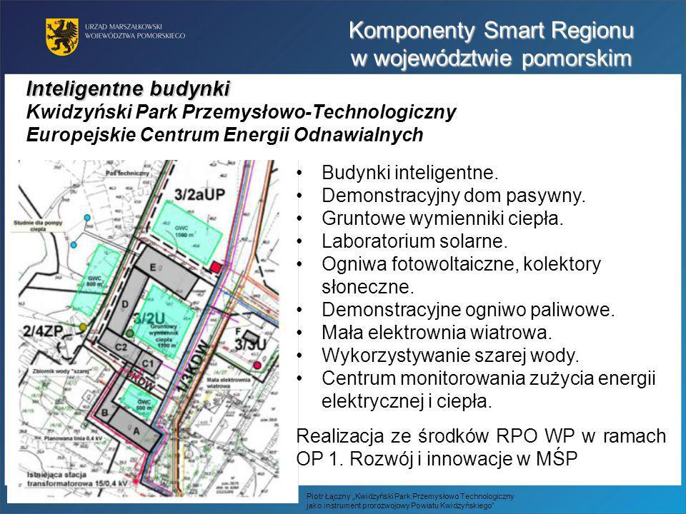 Komponenty Smart Regionu w województwie pomorskim