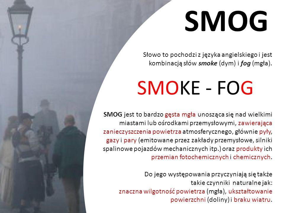 SMOG Słowo to pochodzi z języka angielskiego i jest kombinacją słów smoke (dym) i fog (mgła). SMOKE - FOG.