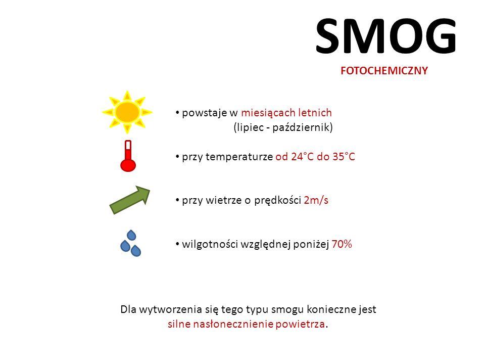 SMOG FOTOCHEMICZNY. powstaje w miesiącach letnich (lipiec - październik) przy temperaturze od 24°C do 35°C.