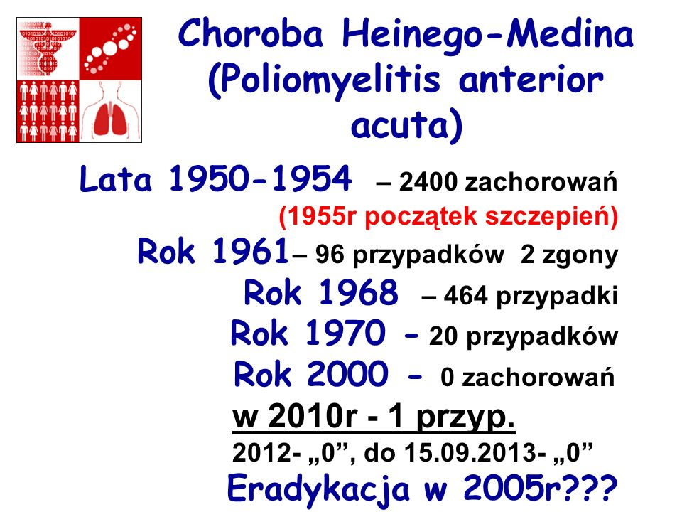 Choroba Heinego-Medina (Poliomyelitis anterior acuta)