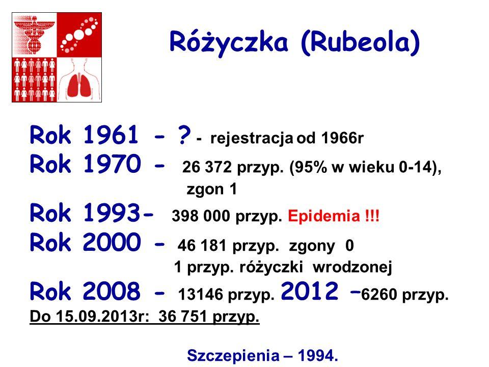 Różyczka (Rubeola) Rok 1961 - - rejestracja od 1966r