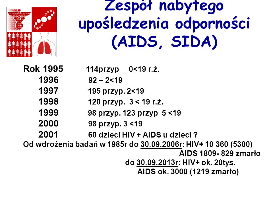 Zespół nabytego upośledzenia odporności (AIDS, SIDA)