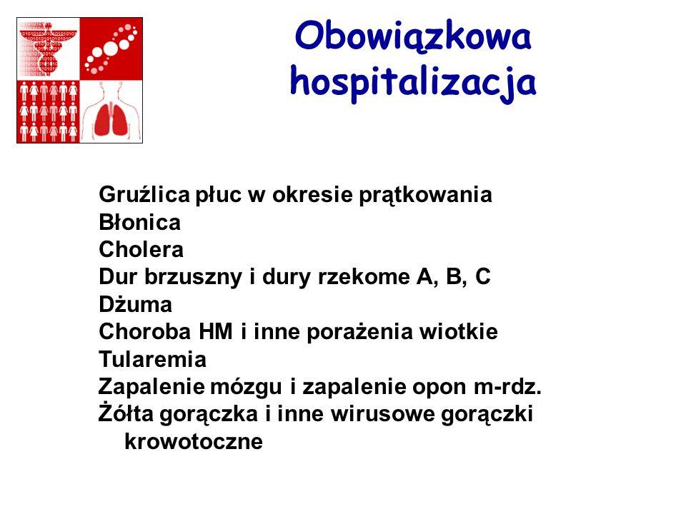 Obowiązkowa hospitalizacja