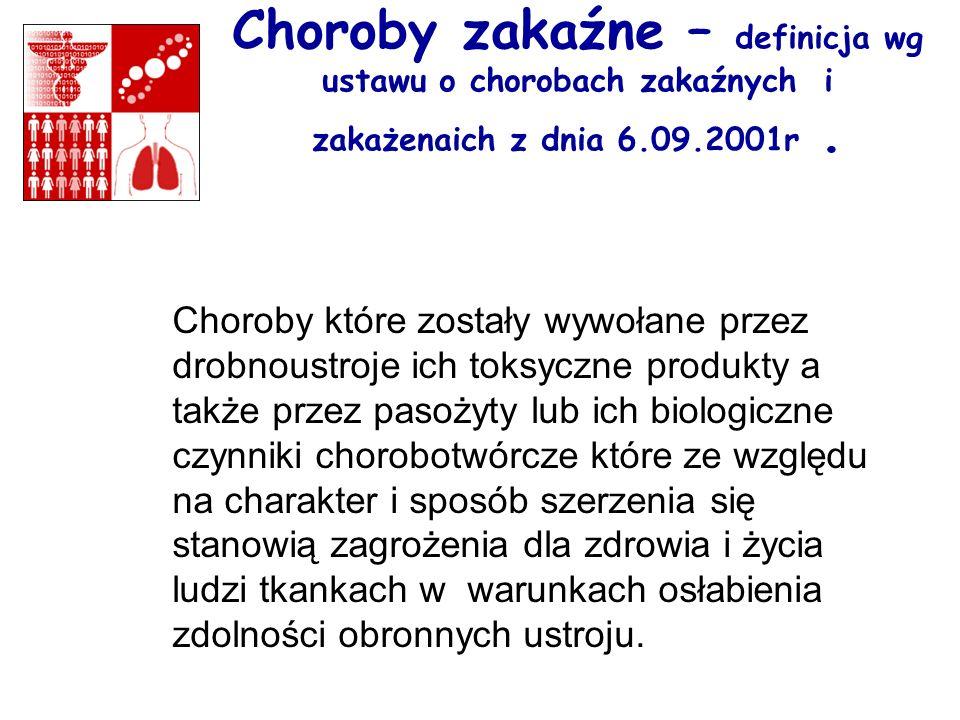 Choroby zakaźne – definicja wg ustawu o chorobach zakaźnych i zakażenaich z dnia 6.09.2001r .