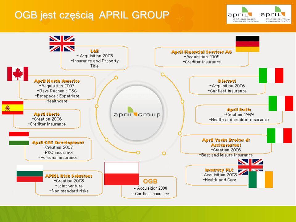OGB jest częścią APRIL GROUP
