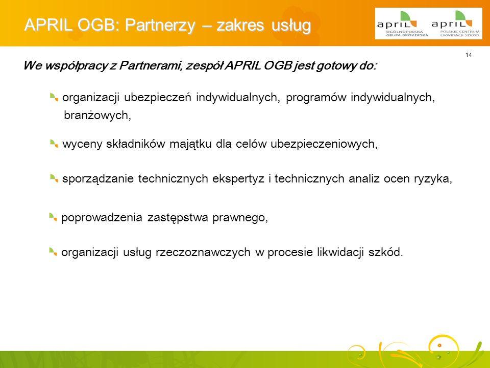 APRIL OGB: Partnerzy – zakres usług