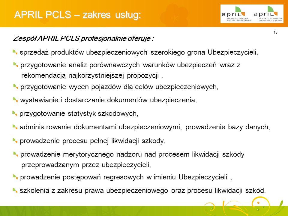 APRIL PCLS – zakres usług: