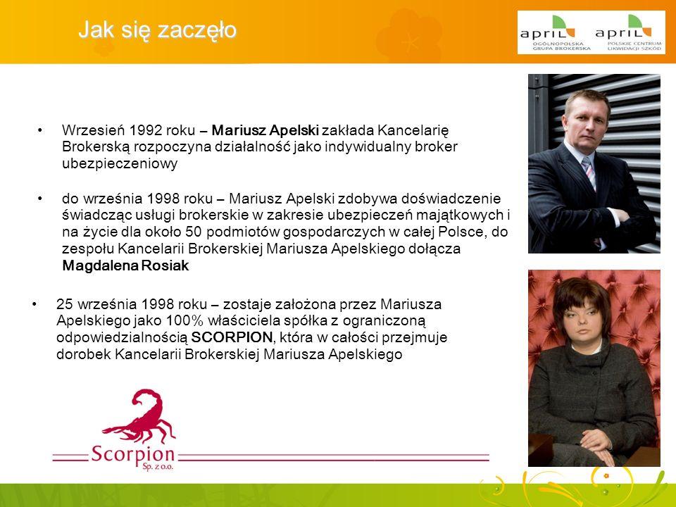 Jak się zaczęło Wrzesień 1992 roku – Mariusz Apelski zakłada Kancelarię Brokerską rozpoczyna działalność jako indywidualny broker ubezpieczeniowy.