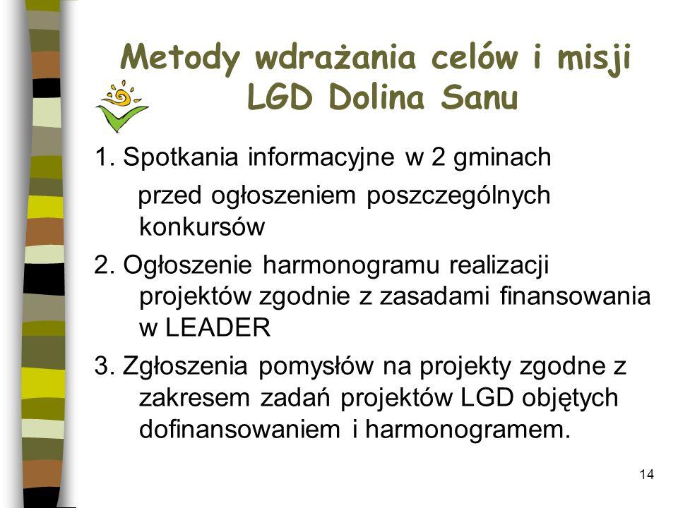 Metody wdrażania celów i misji LGD Dolina Sanu