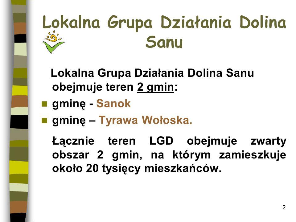 Lokalna Grupa Działania Dolina Sanu