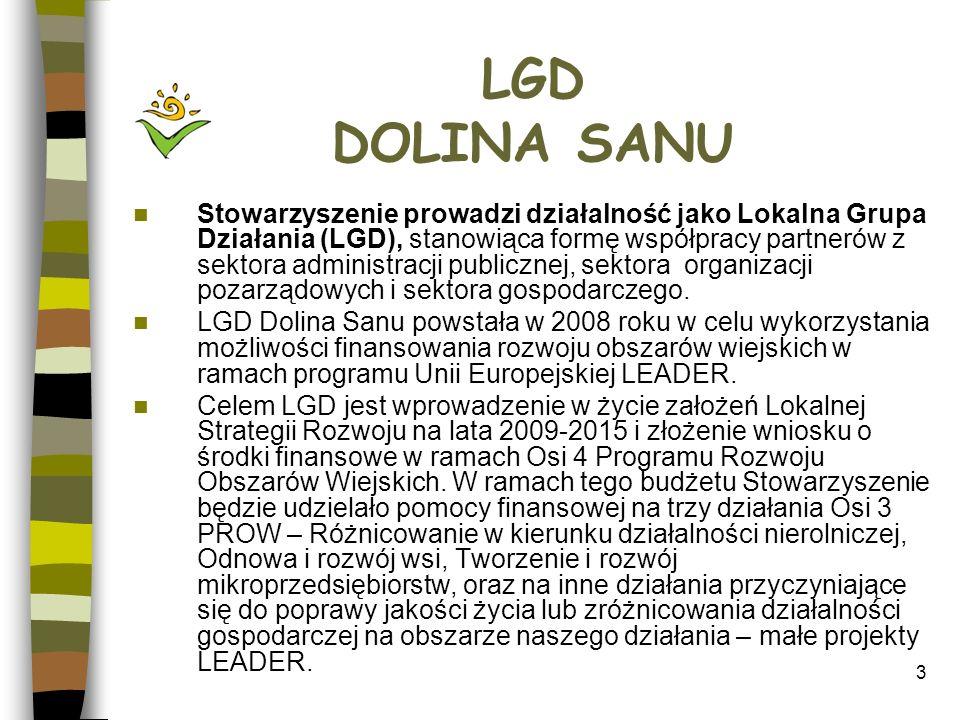 LGD DOLINA SANU