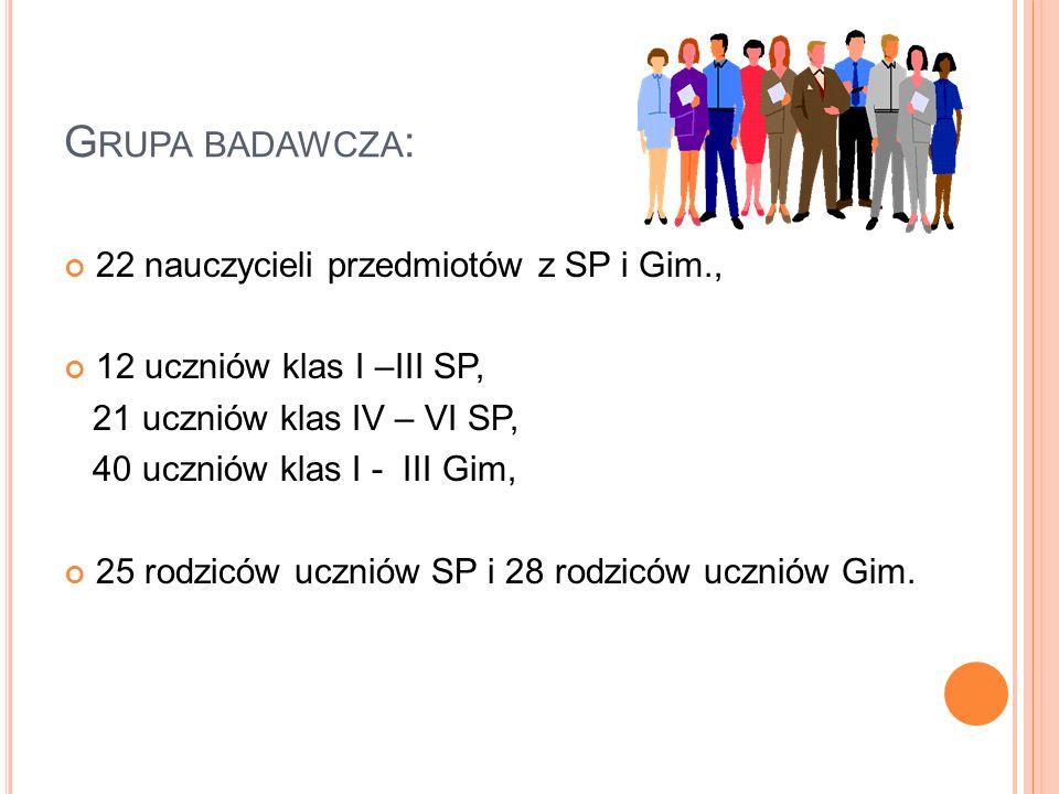 Grupa badawcza: 22 nauczycieli przedmiotów z SP i Gim.,
