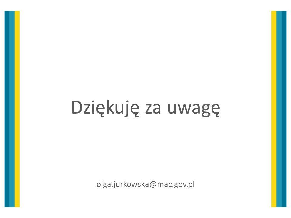 Dziękuję za uwagę olga.jurkowska@mac.gov.pl