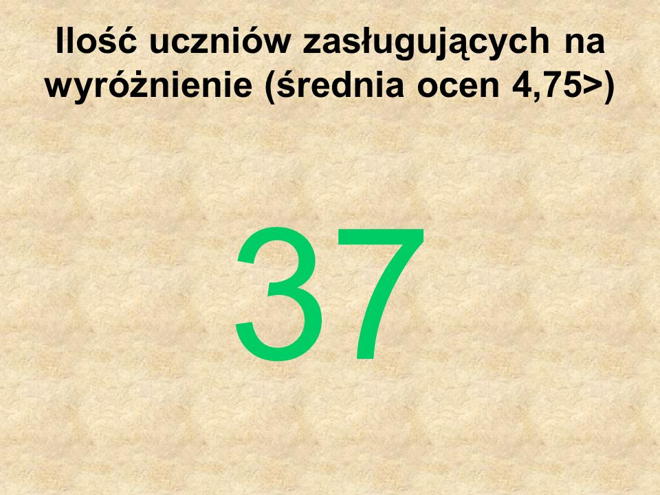 Ilość uczniów zasługujących na wyróżnienie (średnia ocen 4,75>)
