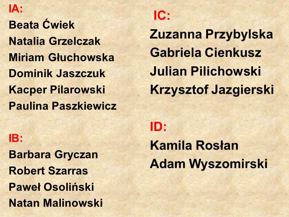 IC: Zuzanna Przybylska Gabriela Cienkusz Julian Pilichowski