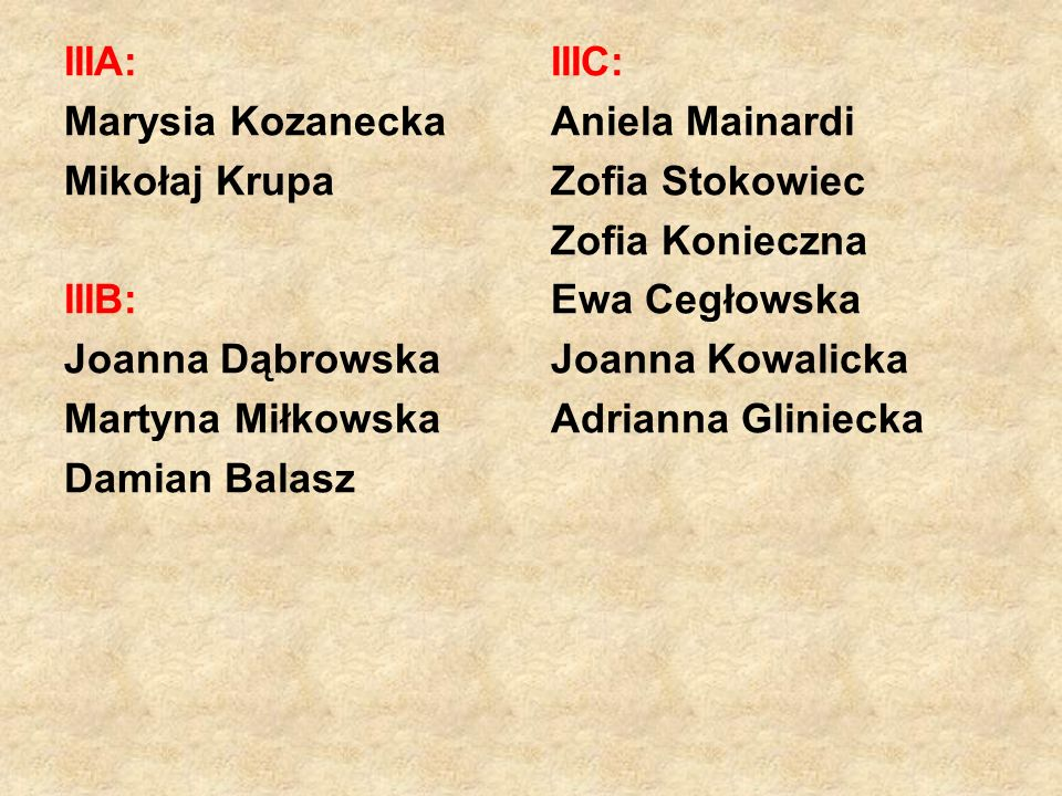 IIIA: Marysia Kozanecka Mikołaj Krupa IIIB: Joanna Dąbrowska Martyna Miłkowska Damian Balasz