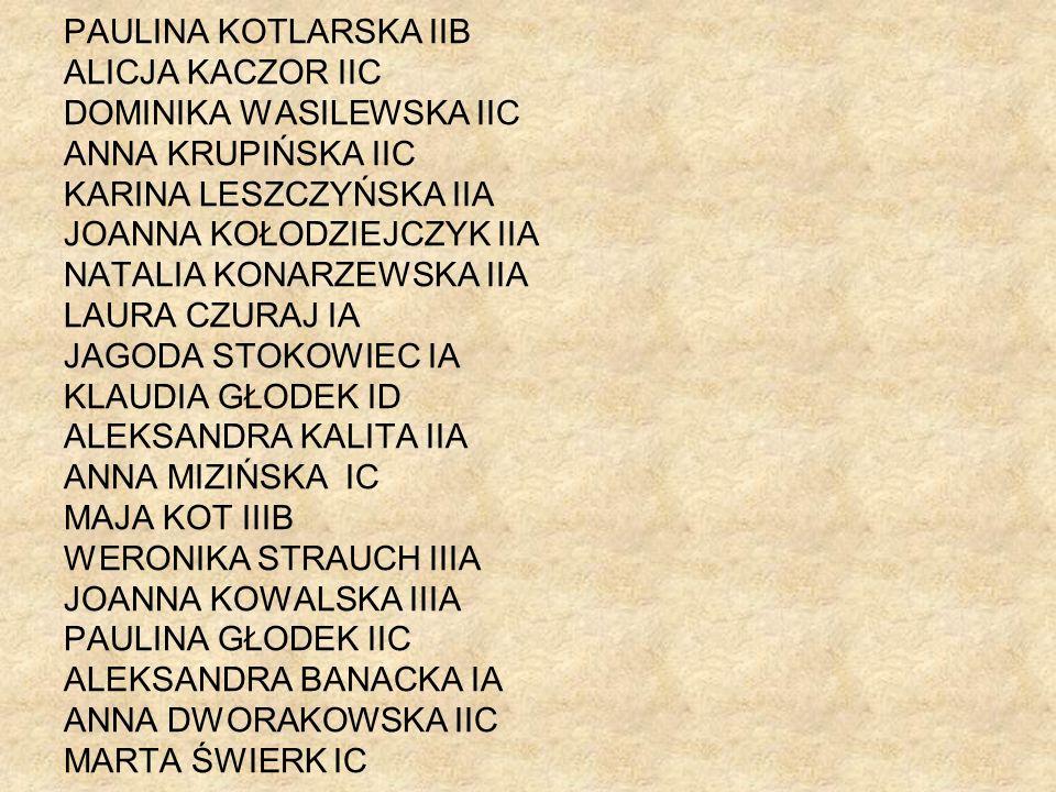 PAULINA KOTLARSKA IIB ALICJA KACZOR IIC. DOMINIKA WASILEWSKA IIC. ANNA KRUPIŃSKA IIC. KARINA LESZCZYŃSKA IIA.