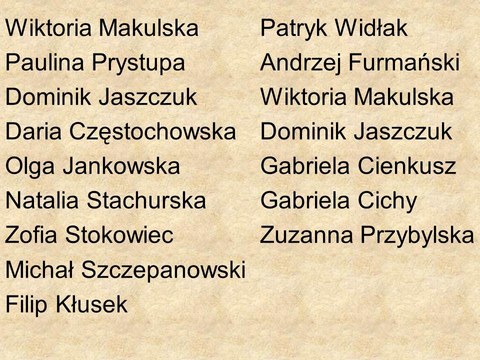 Wiktoria Makulska Paulina Prystupa. Dominik Jaszczuk. Daria Częstochowska. Olga Jankowska. Natalia Stachurska.