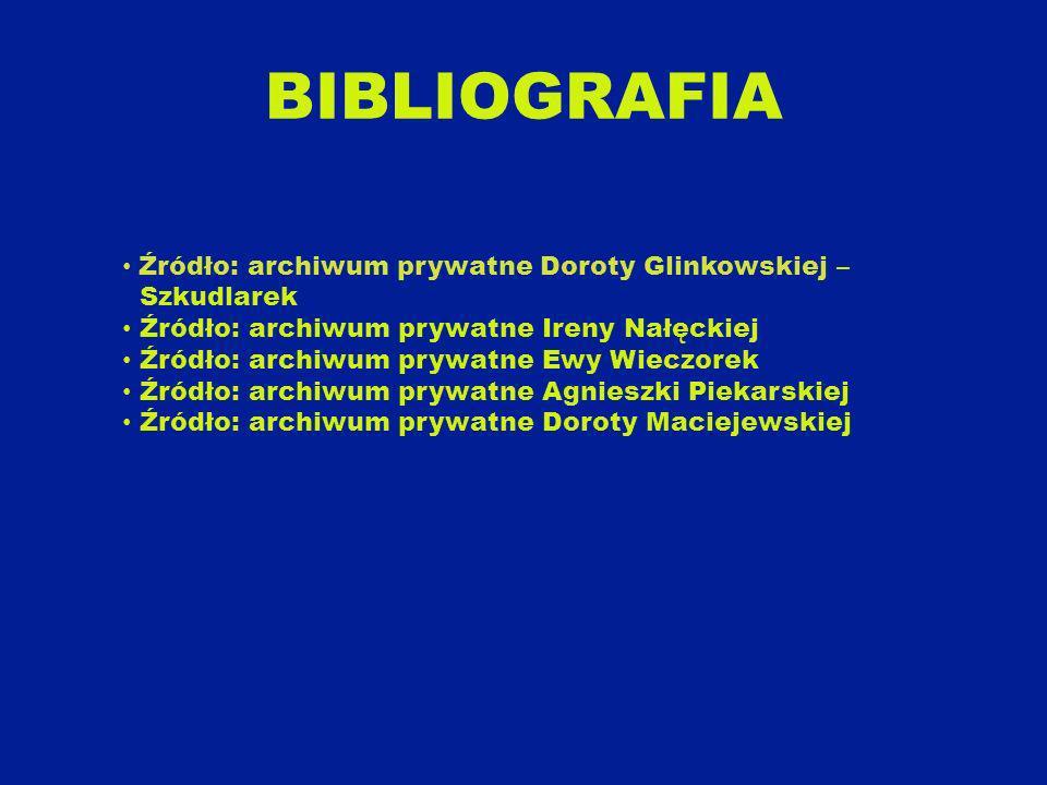 BIBLIOGRAFIA Źródło: archiwum prywatne Doroty Glinkowskiej –