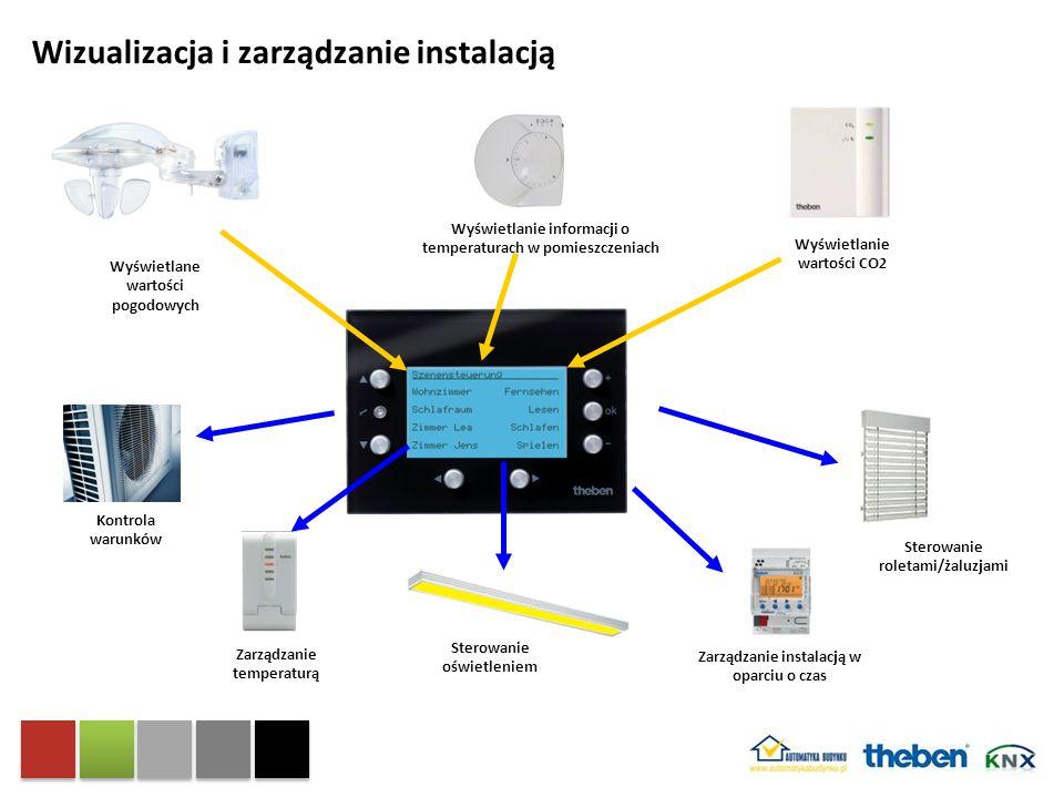 Wizualizacja i zarządzanie instalacją