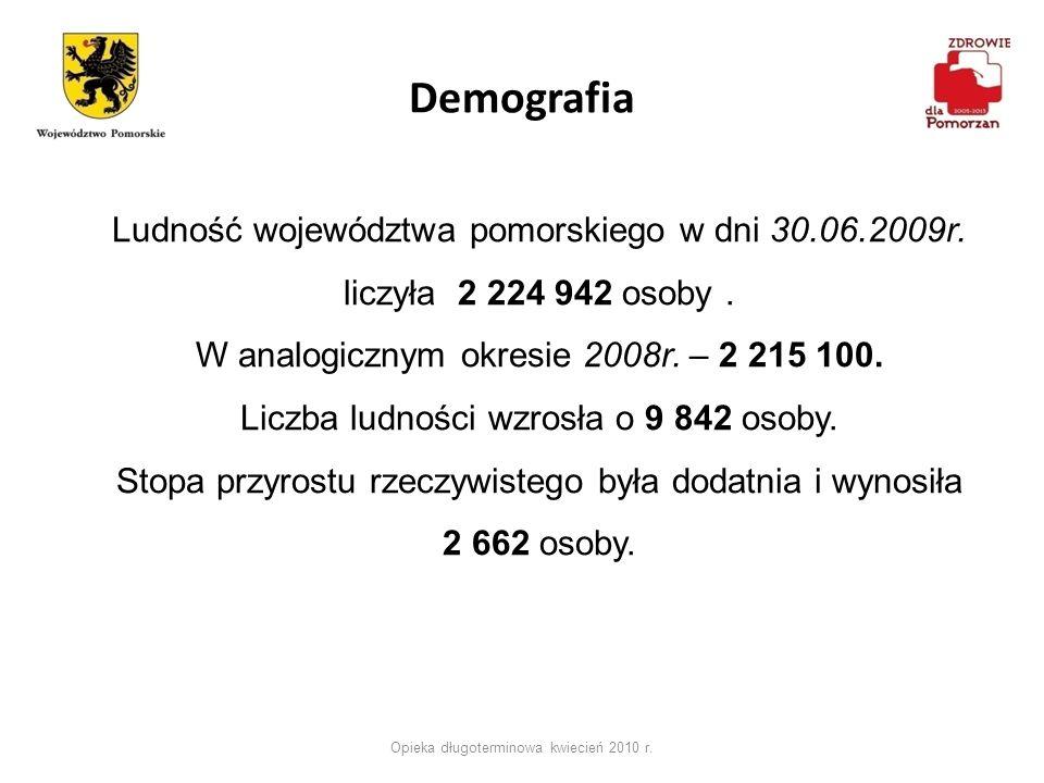 Demografia Ludność województwa pomorskiego w dni 30.06.2009r.