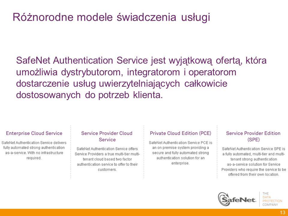 Różnorodne modele świadczenia usługi