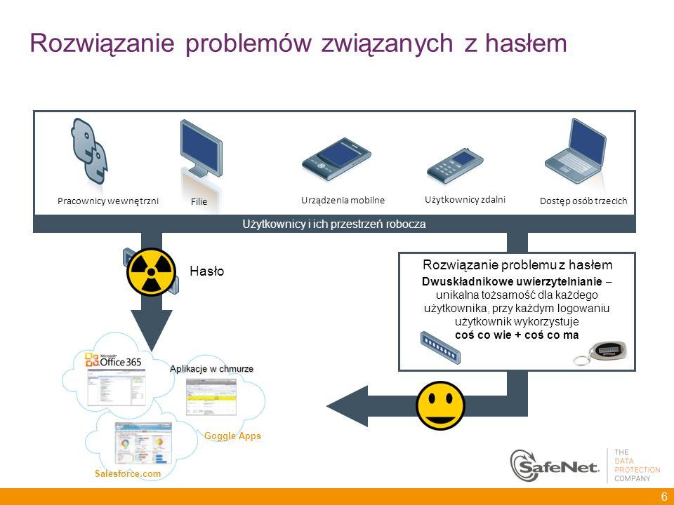 Rozwiązanie problemów związanych z hasłem