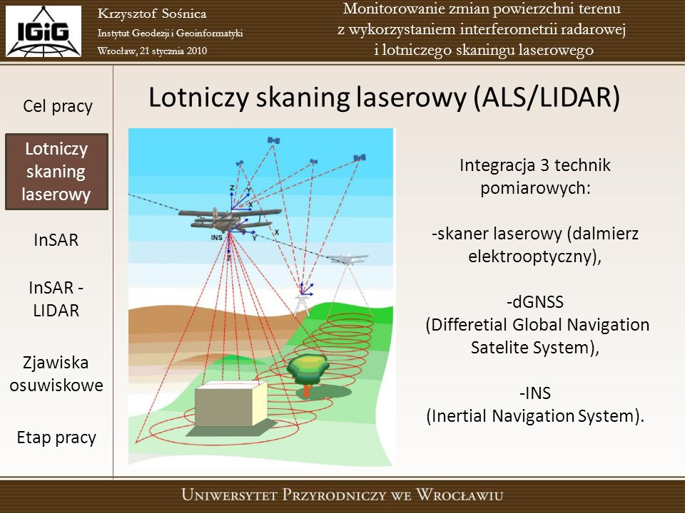 Lotniczy skaning laserowy (ALS/LIDAR)