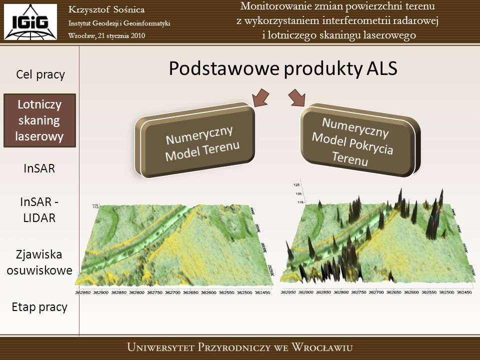 Podstawowe produkty ALS