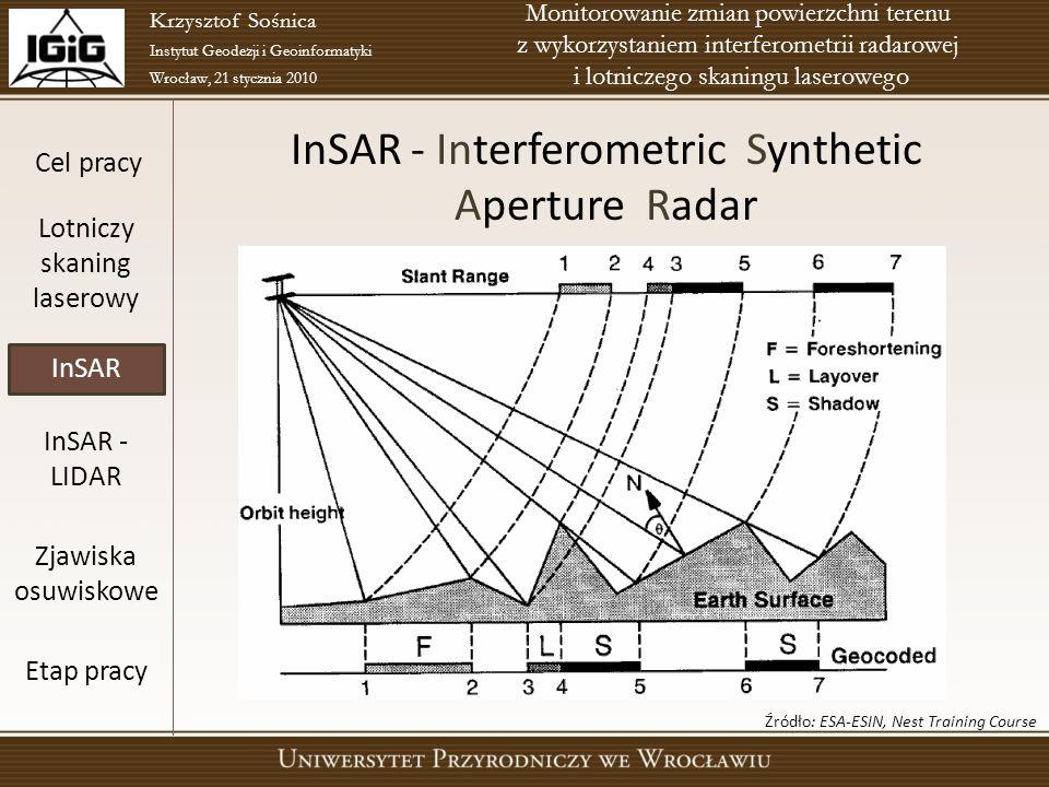 InSAR - Interferometric Synthetic Aperture Radar