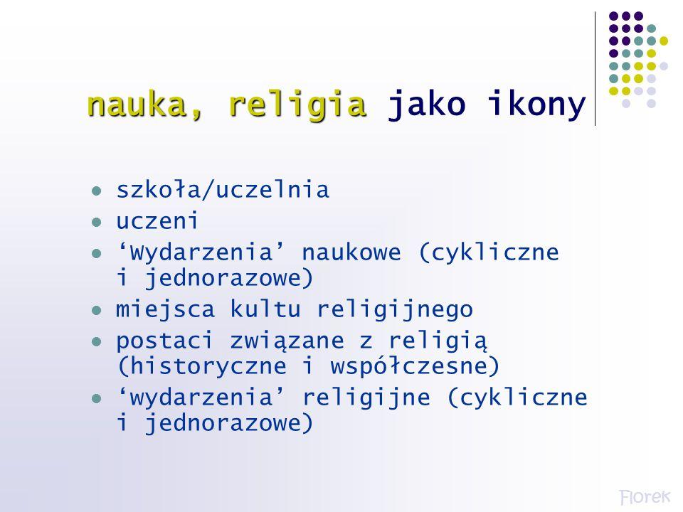 nauka, religia jako ikony